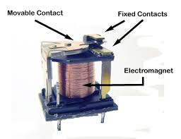Typical Electromagnetic Relay
